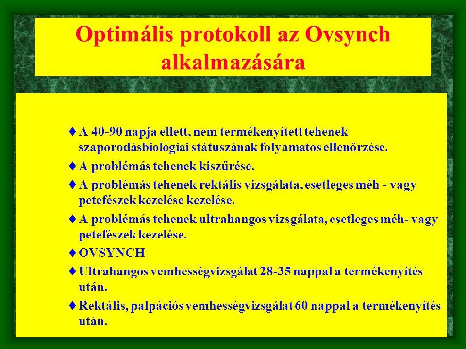 Optimális protokoll az Ovsynch alkalmazására