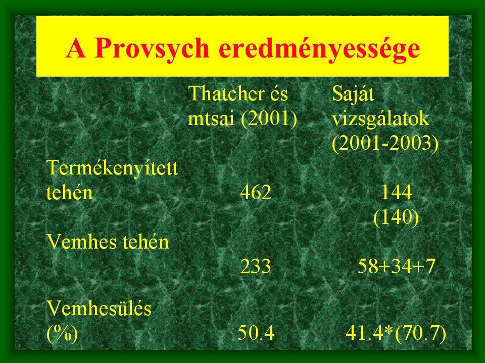 A Provsych eredményessége