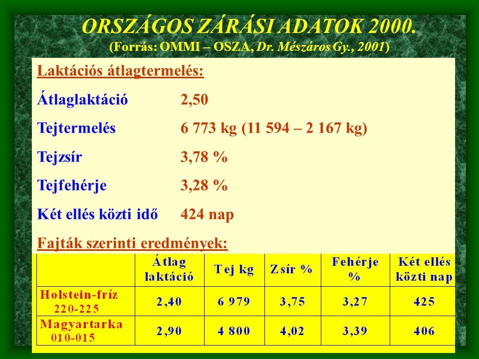ORSZÁGOS ZÁRÁSI ADATOK 2000. (Forrás: OMMI – OSZA, Dr. Mészáros Gy
