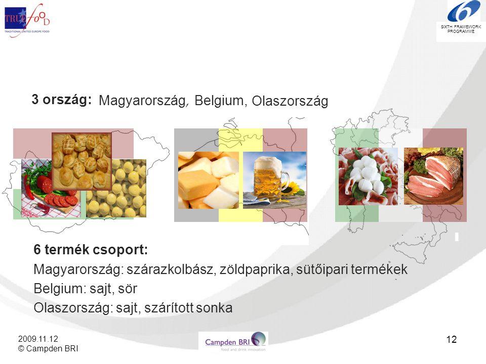 Magyarország: szárazkolbász, zöldpaprika, sütőipari termékek
