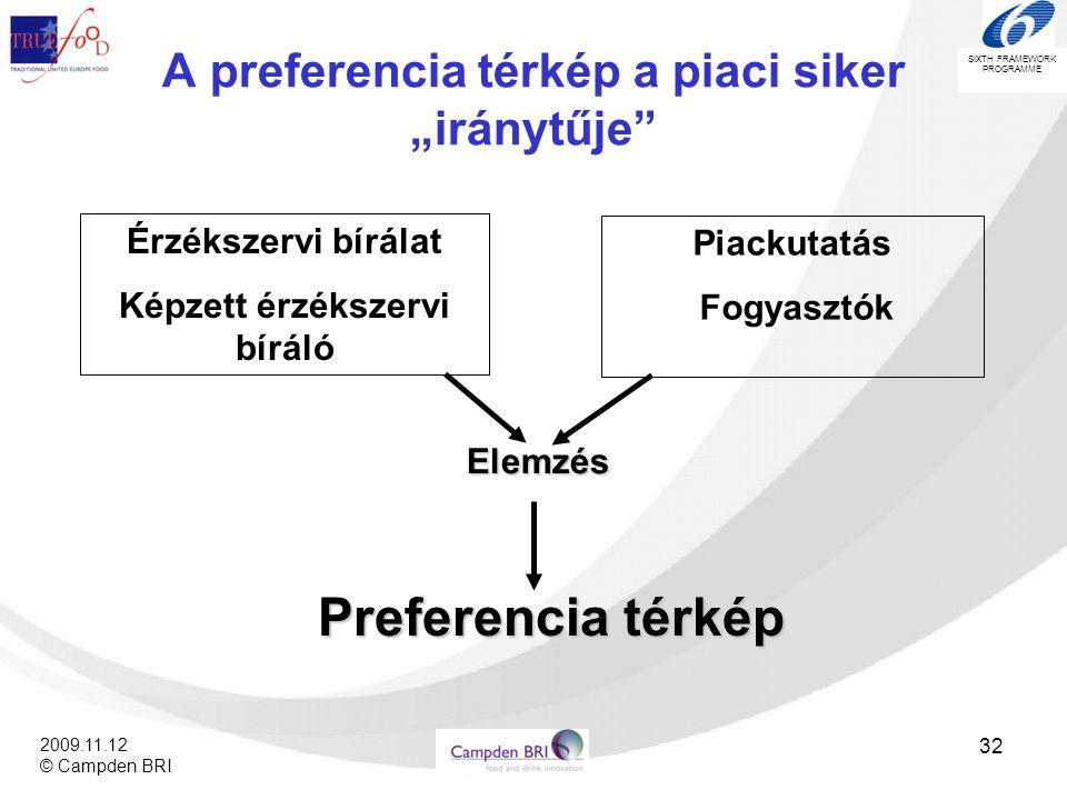 "A preferencia térkép a piaci siker ""iránytűje"