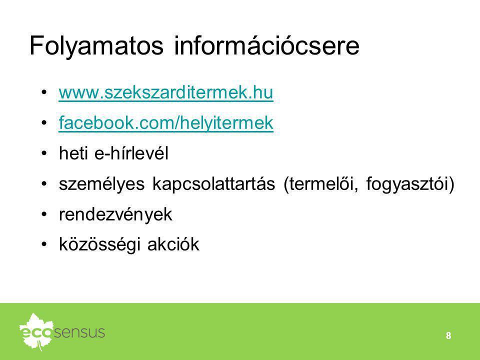 Folyamatos információcsere