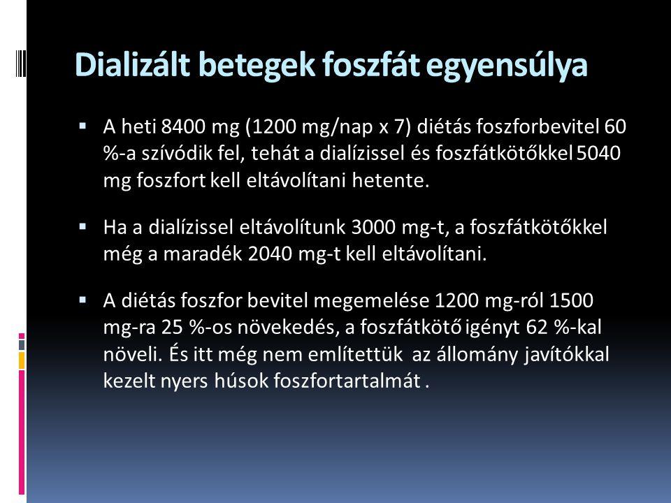 Dializált betegek foszfát egyensúlya