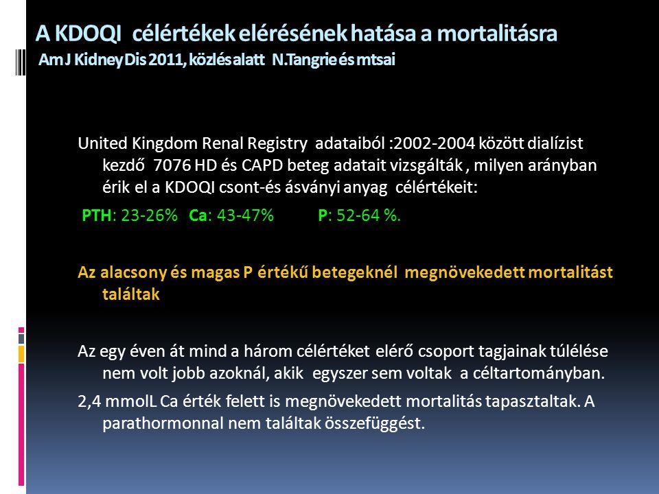 A KDOQI célértékek elérésének hatása a mortalitásra Am J Kidney Dis 2011, közlés alatt N.Tangrie és mtsai