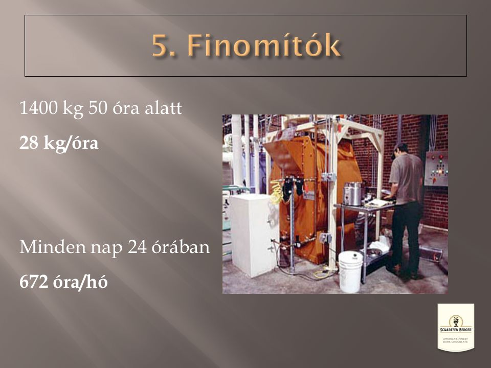 5. Finomítók 1400 kg 50 óra alatt 28 kg/óra Minden nap 24 órában