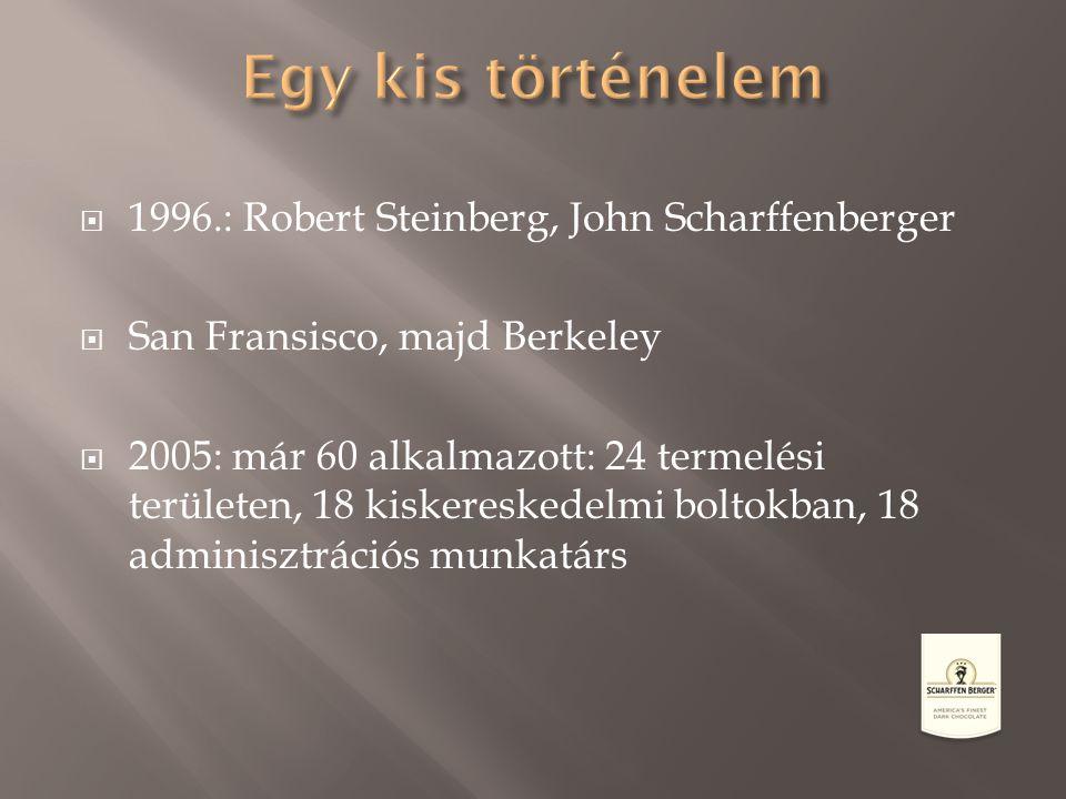 Egy kis történelem 1996.: Robert Steinberg, John Scharffenberger