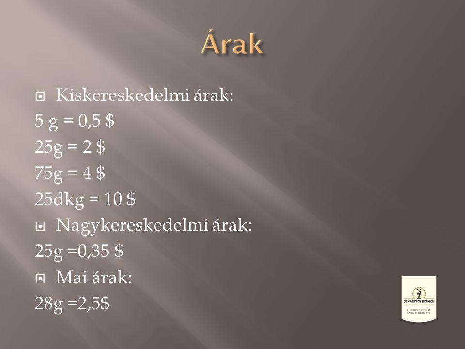 Árak Kiskereskedelmi árak: 5 g = 0,5 $ 25g = 2 $ 75g = 4 $