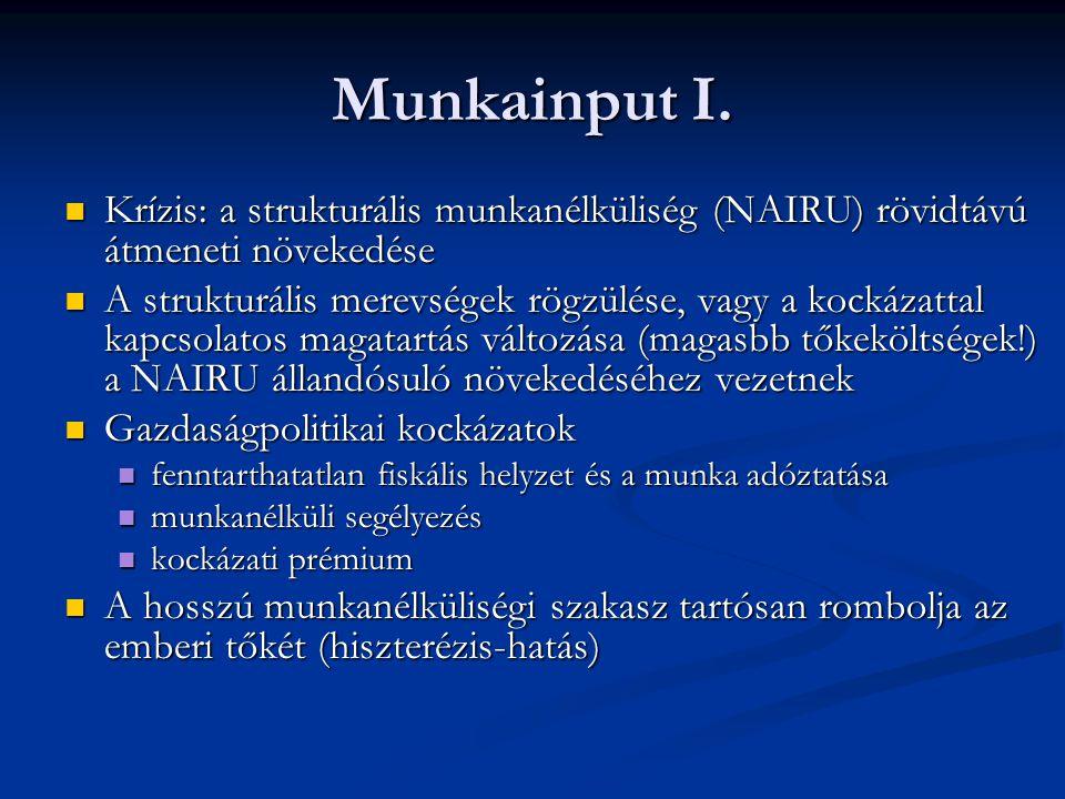 Munkainput I. Krízis: a strukturális munkanélküliség (NAIRU) rövidtávú átmeneti növekedése.