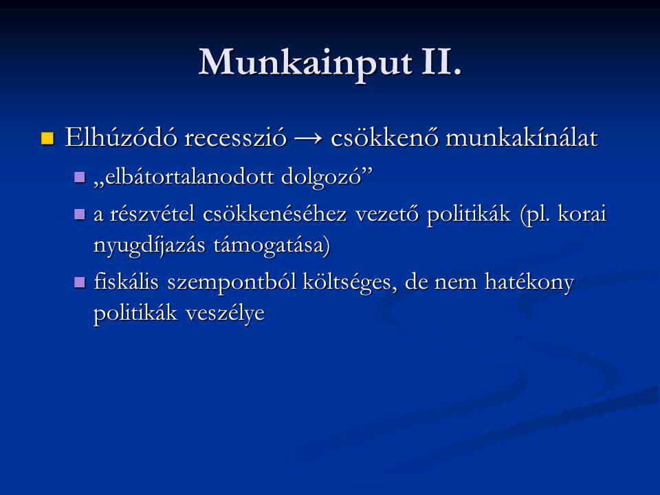 Munkainput II. Elhúzódó recesszió → csökkenő munkakínálat