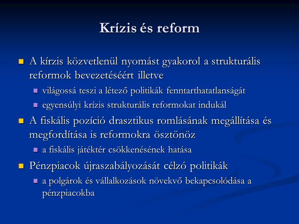 Krízis és reform A kírzis közvetlenül nyomást gyakorol a strukturális reformok bevezetéséért illetve.