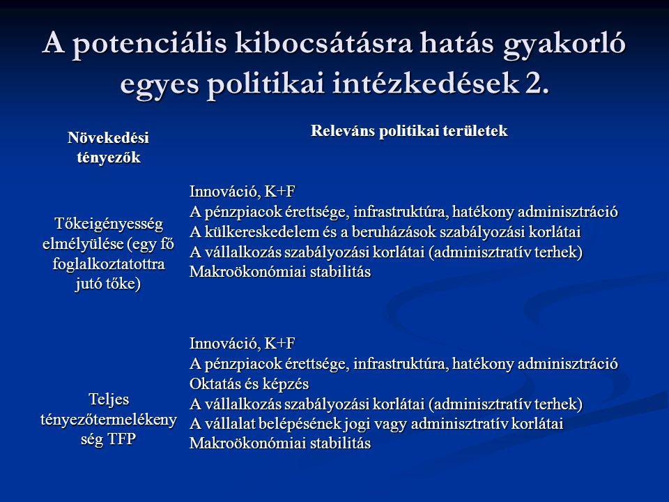 Releváns politikai területek
