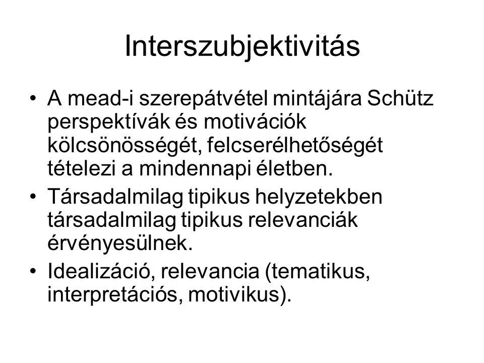 Interszubjektivitás