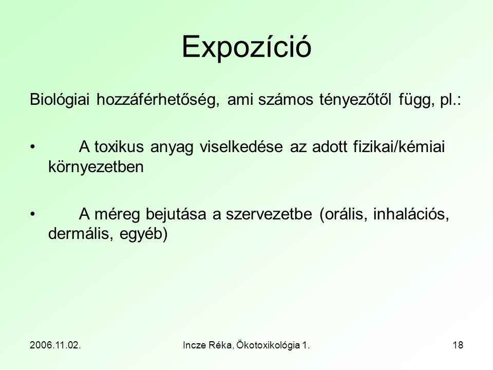 Incze Réka, Ökotoxikológia 1.