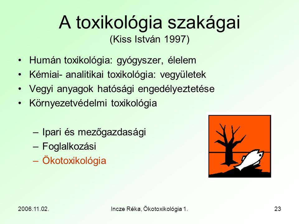 A toxikológia szakágai (Kiss István 1997)