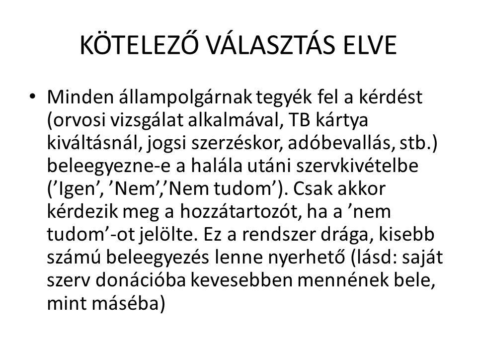 KÖTELEZŐ VÁLASZTÁS ELVE