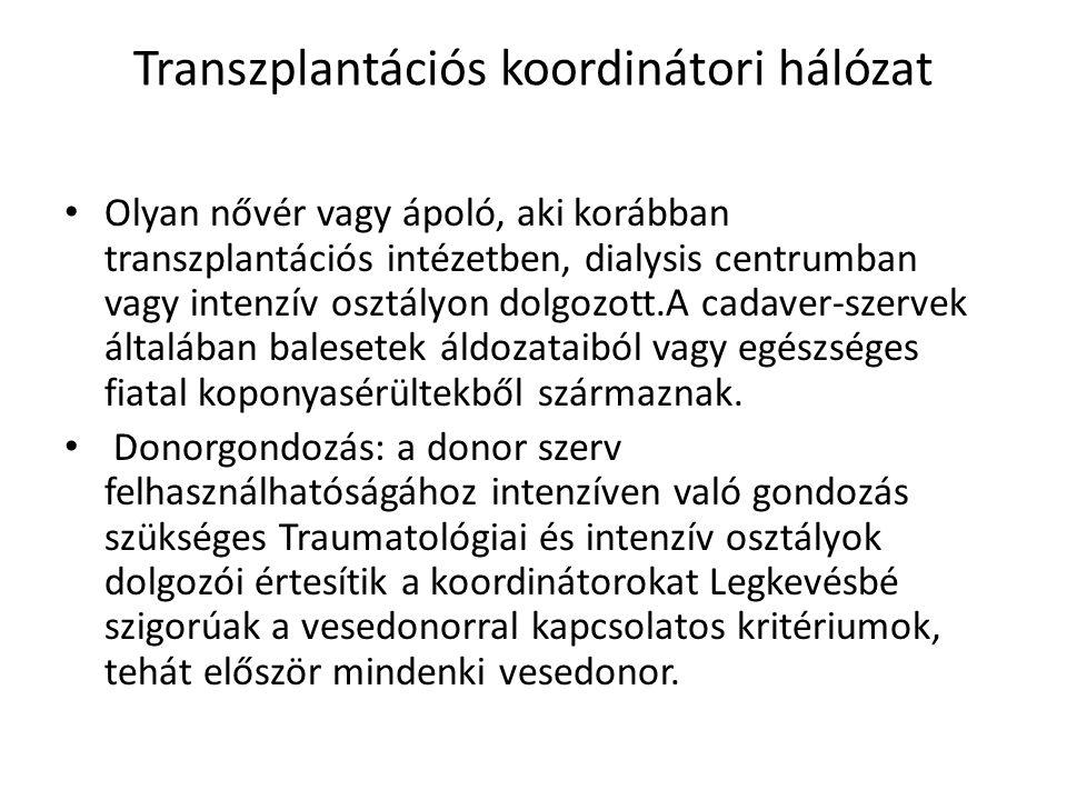 Transzplantációs koordinátori hálózat