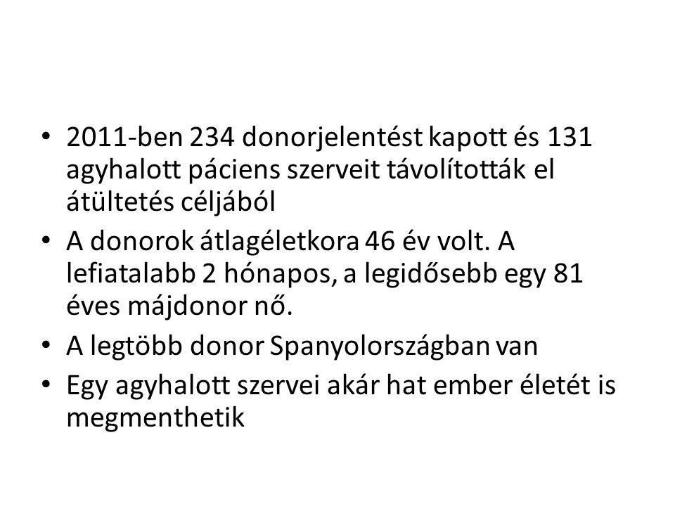 2011-ben 234 donorjelentést kapott és 131 agyhalott páciens szerveit távolították el átültetés céljából