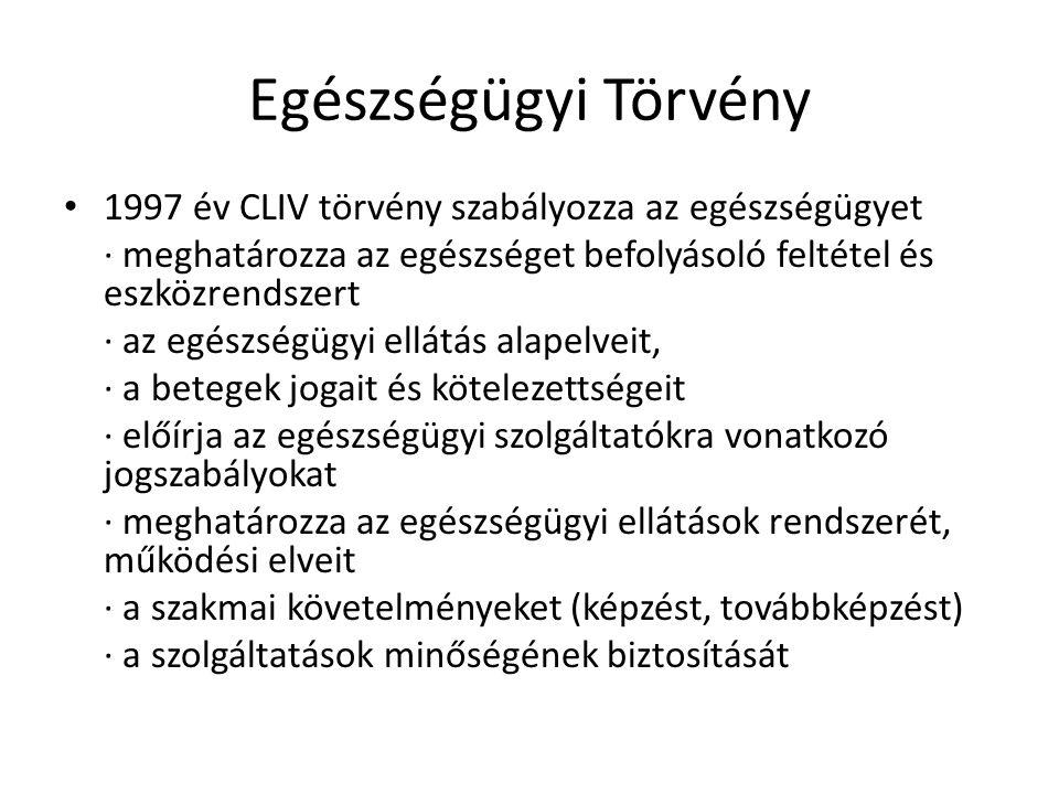 Egészségügyi Törvény 1997 év CLIV törvény szabályozza az egészségügyet