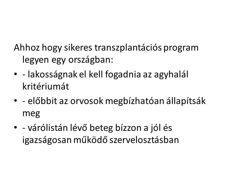 Ahhoz hogy sikeres transzplantációs program legyen egy országban: