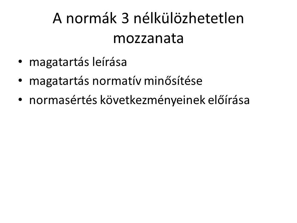 A normák 3 nélkülözhetetlen mozzanata