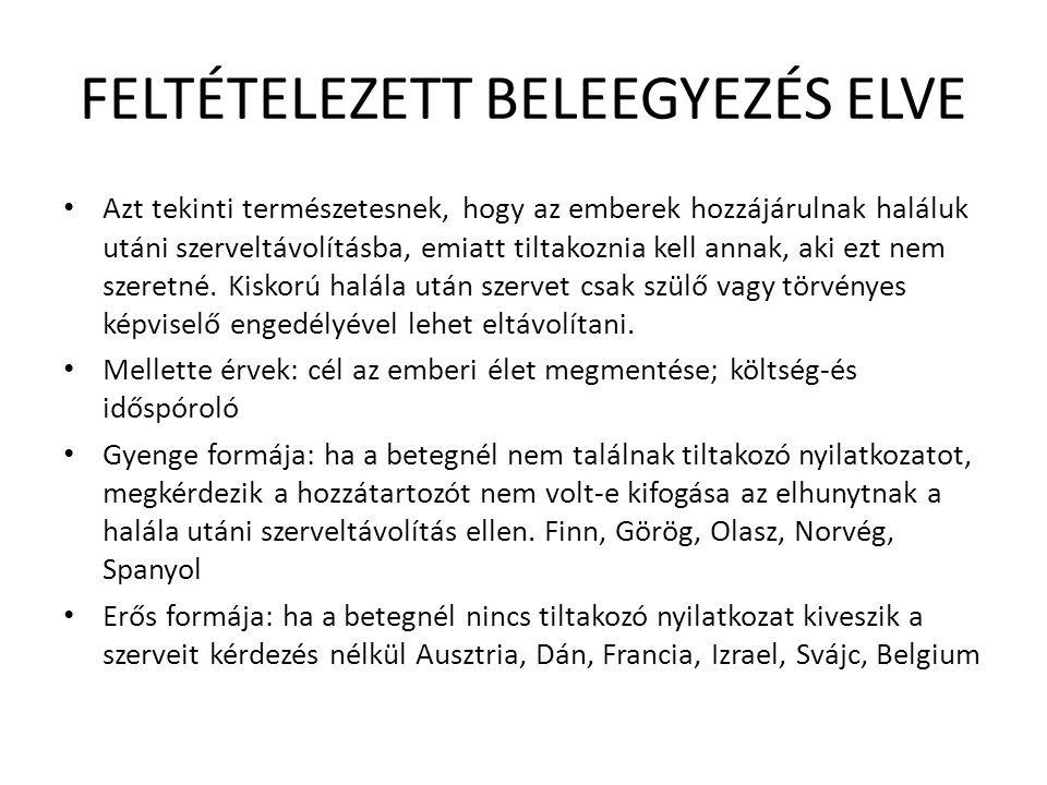 FELTÉTELEZETT BELEEGYEZÉS ELVE