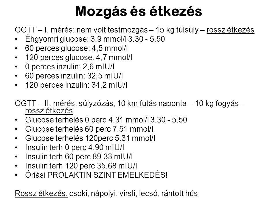 Mozgás és étkezés OGTT – I. mérés: nem volt testmozgás – 15 kg túlsúly – rossz étkezés. Éhgyomri glucose: 3,9 mmol/l 3.30 - 5.50.