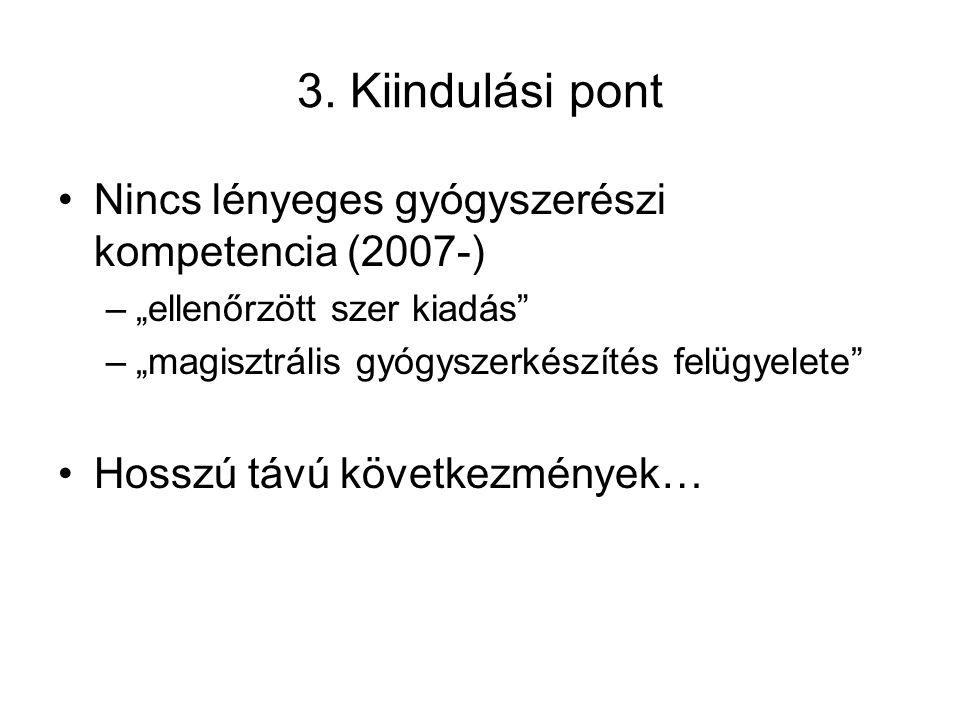 3. Kiindulási pont Nincs lényeges gyógyszerészi kompetencia (2007-)