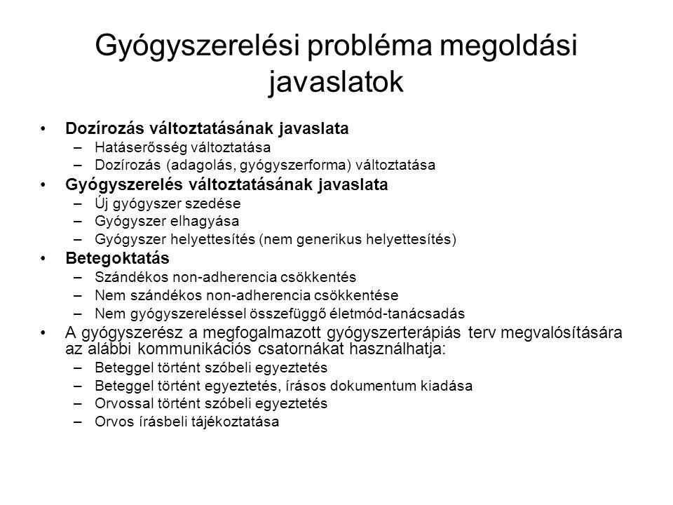 Gyógyszerelési probléma megoldási javaslatok