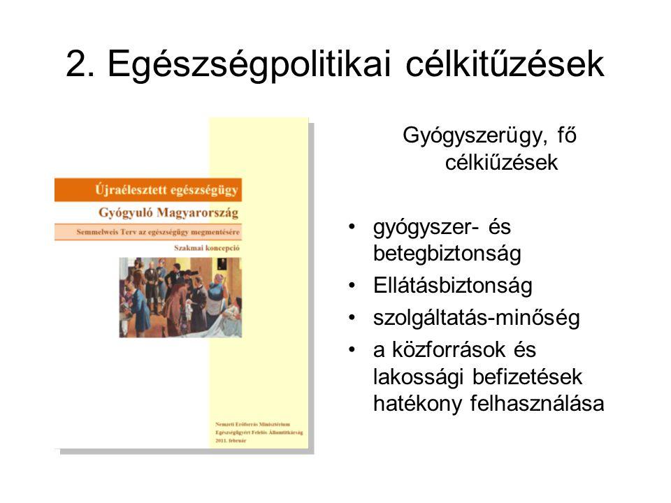 2. Egészségpolitikai célkitűzések