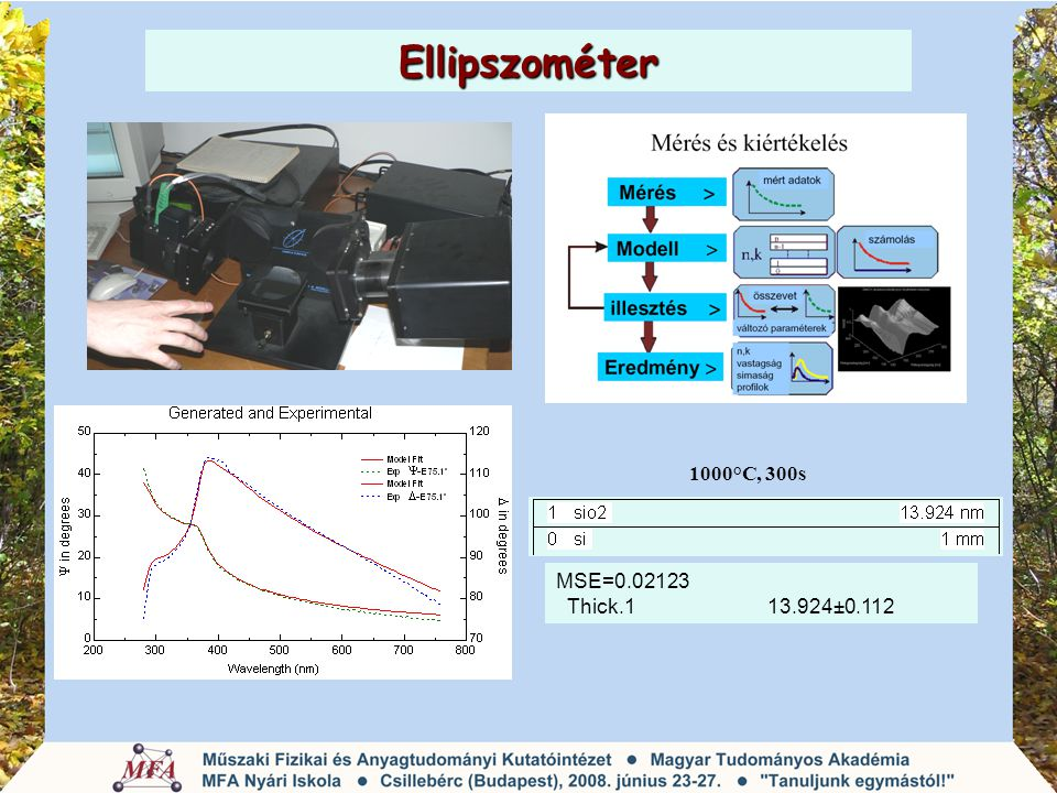 Ellipszométer 1000°C, 300s MSE=0.02123 Thick.1 13.924±0.112