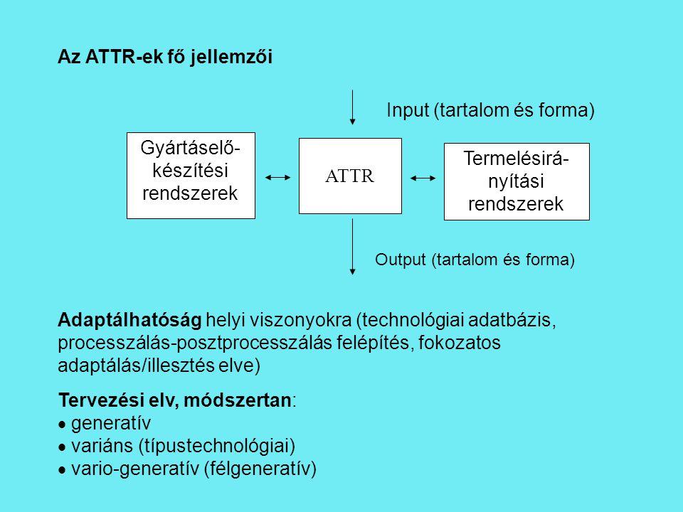 Az ATTR-ek fő jellemzői