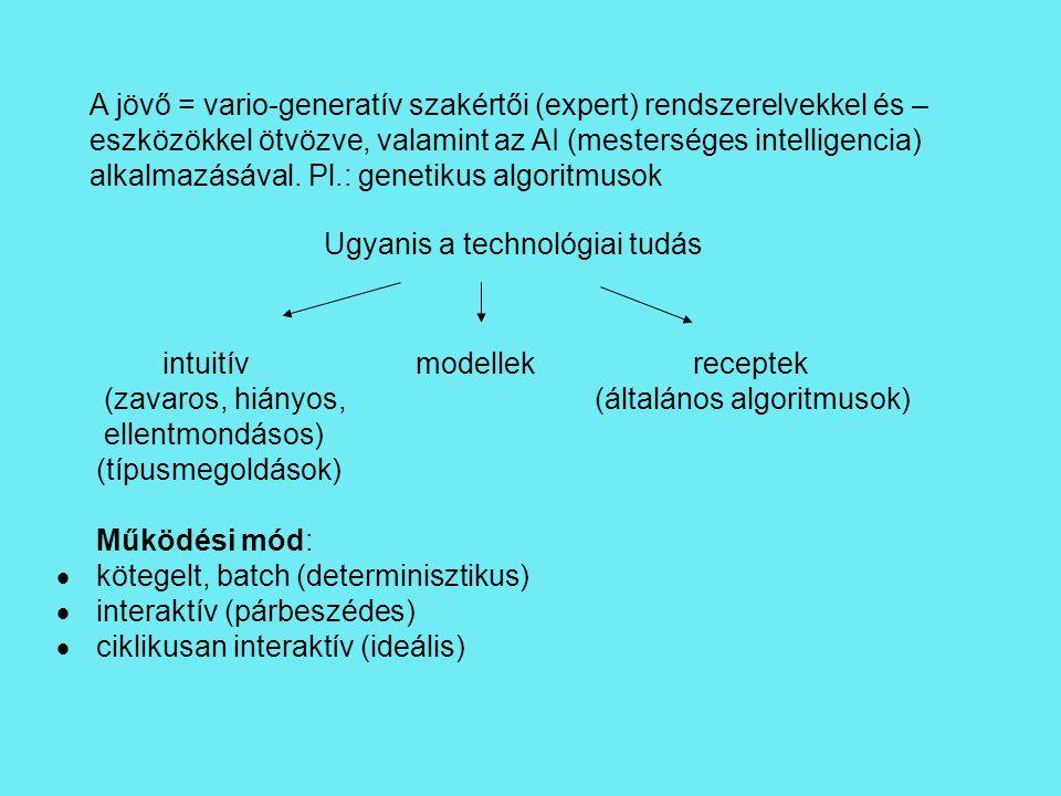 A jövő = vario-generatív szakértői (expert) rendszerelvekkel és –eszközökkel ötvözve, valamint az AI (mesterséges intelligencia) alkalmazásával. Pl.: genetikus algoritmusok