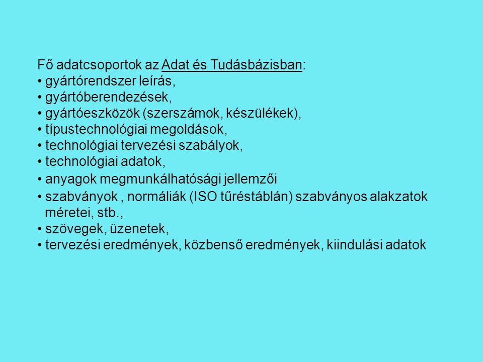 Fő adatcsoportok az Adat és Tudásbázisban: