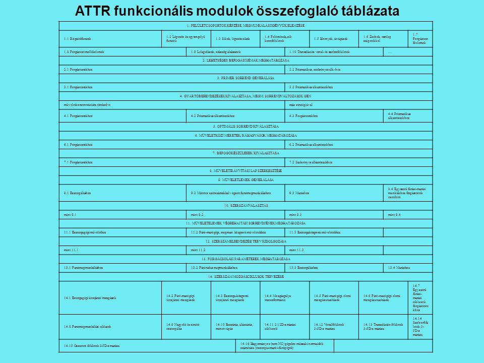 ATTR funkcionális modulok összefoglaló táblázata