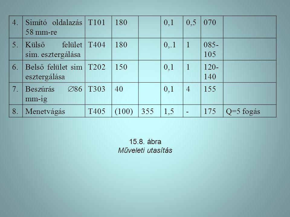Simító oldalazás 58 mm-re T101 180 0,1 0,5 070 5.