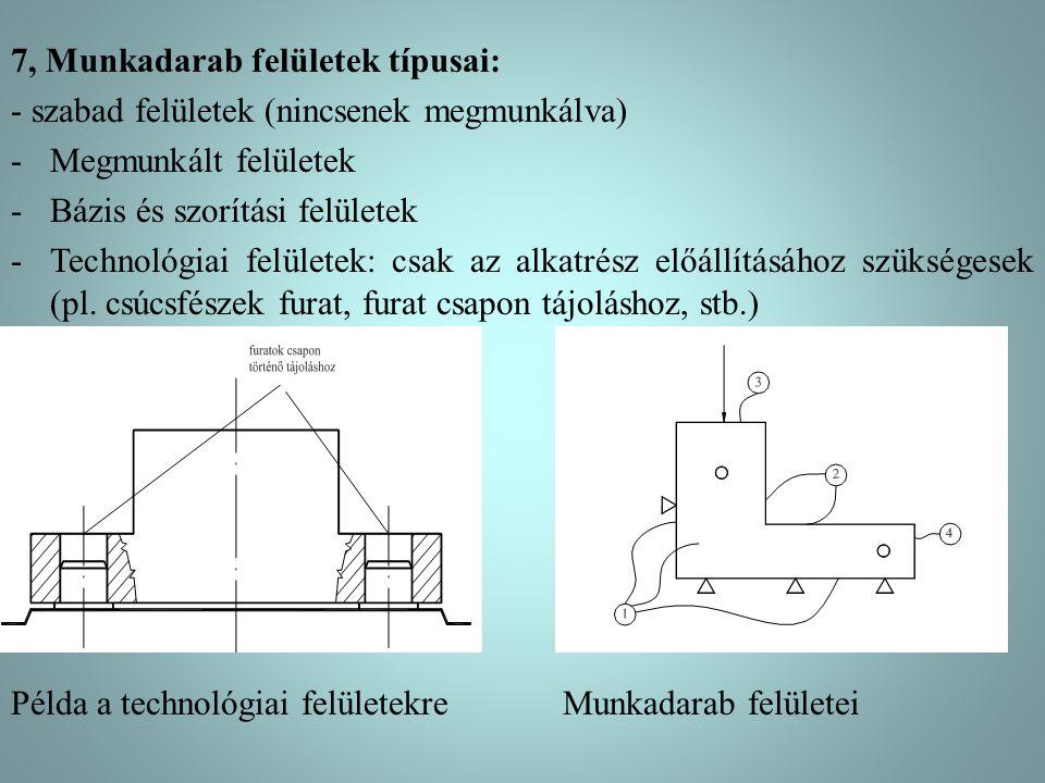 7, Munkadarab felületek típusai: