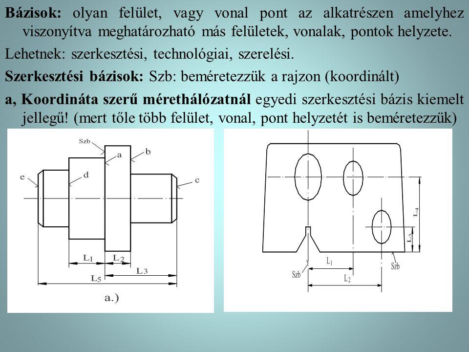 Bázisok: olyan felület, vagy vonal pont az alkatrészen amelyhez viszonyítva meghatározható más felületek, vonalak, pontok helyzete.