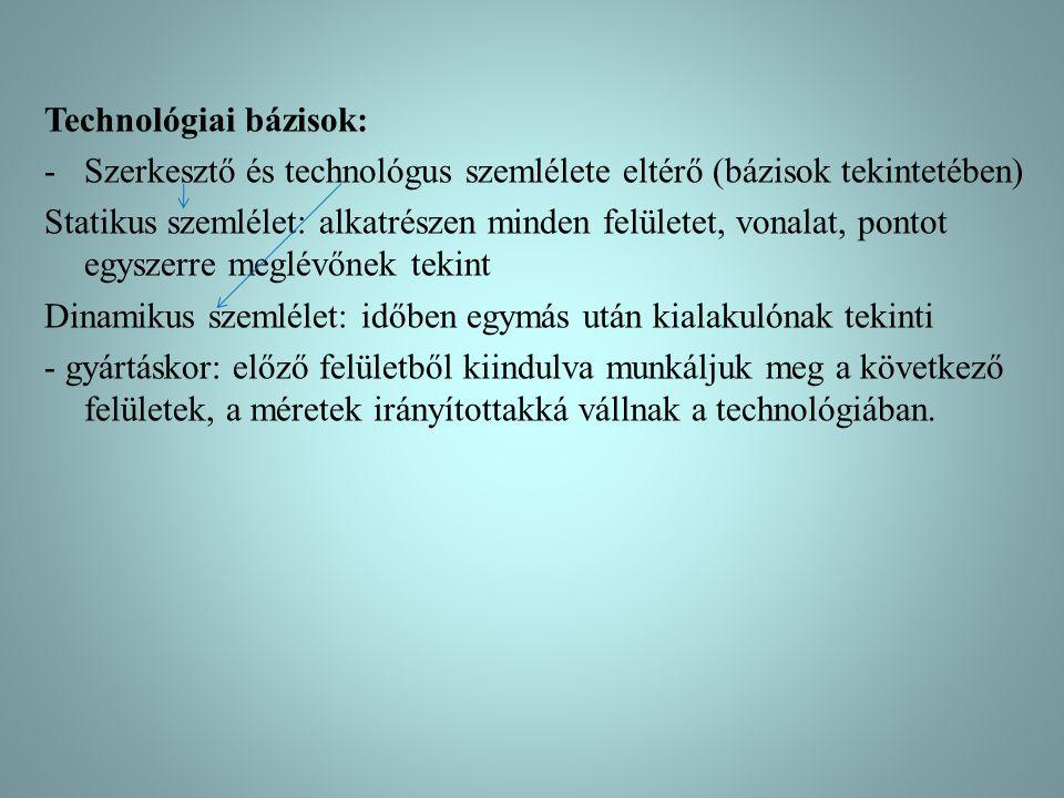 Technológiai bázisok: