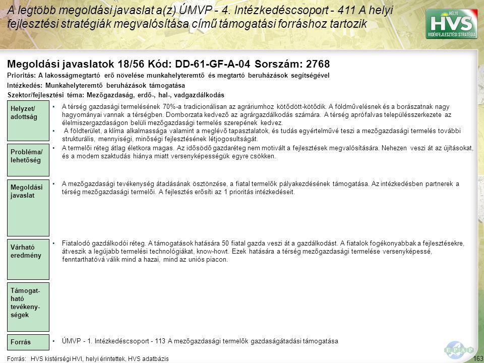 Megoldási javaslatok 18/56 Kód: DD-61-GF-A-04 Sorszám: 2768