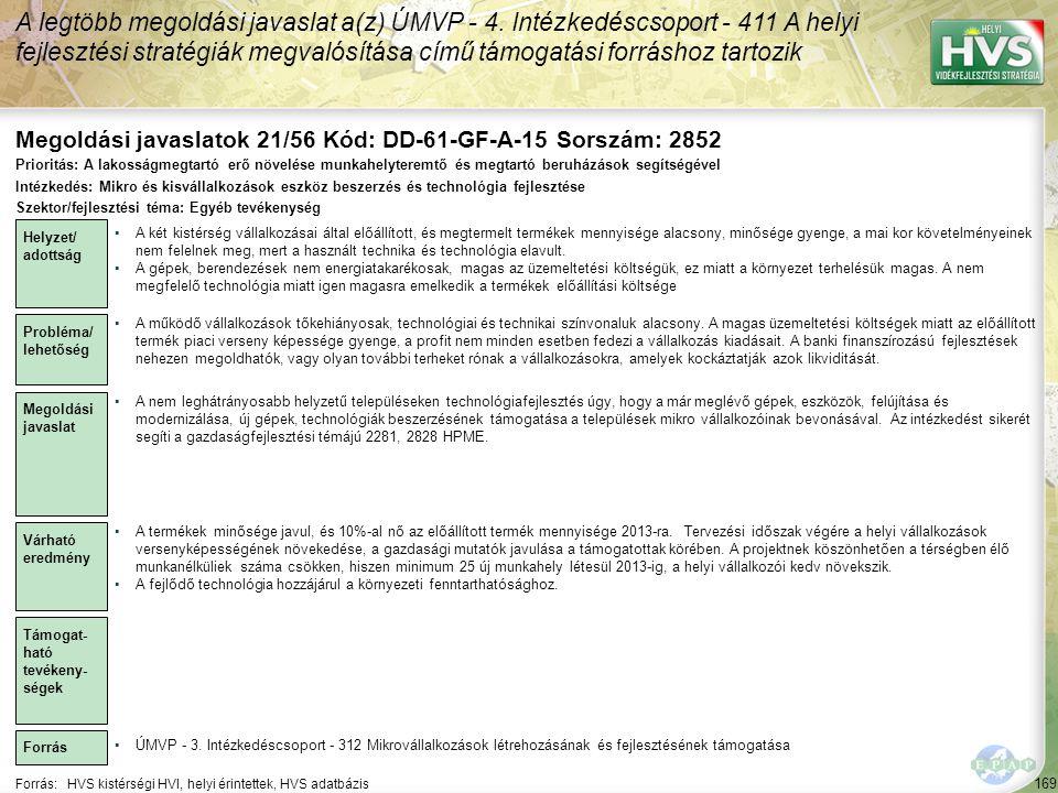 Megoldási javaslatok 21/56 Kód: DD-61-GF-A-15 Sorszám: 2852