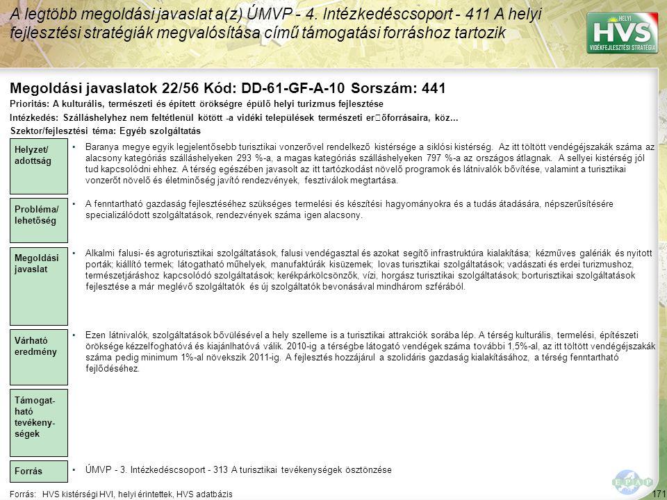 Megoldási javaslatok 22/56 Kód: DD-61-GF-A-10 Sorszám: 441