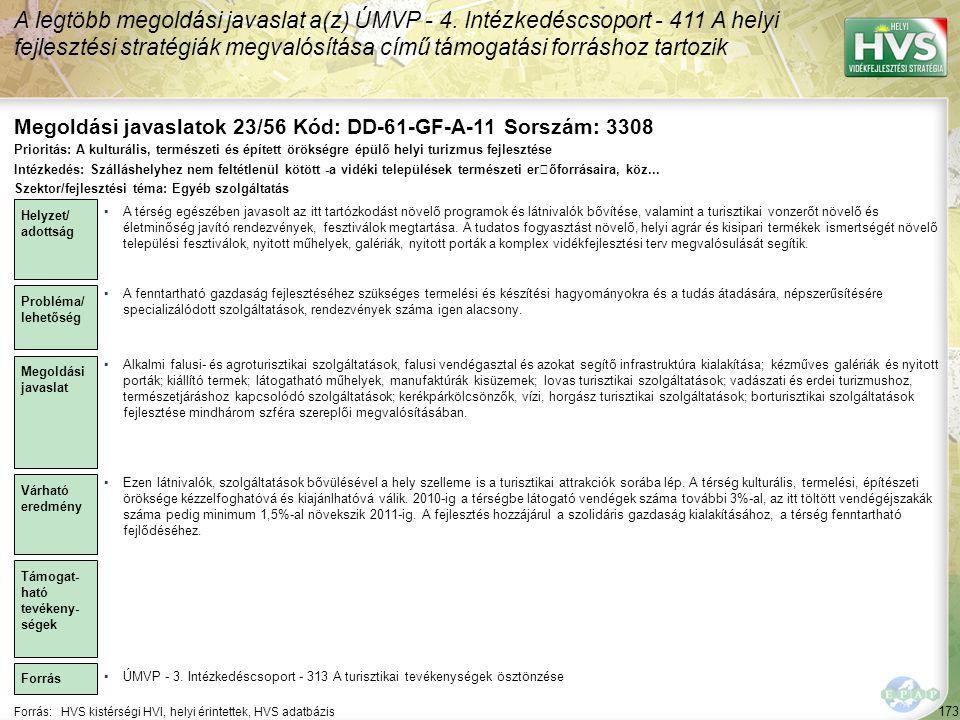 Megoldási javaslatok 23/56 Kód: DD-61-GF-A-11 Sorszám: 3308