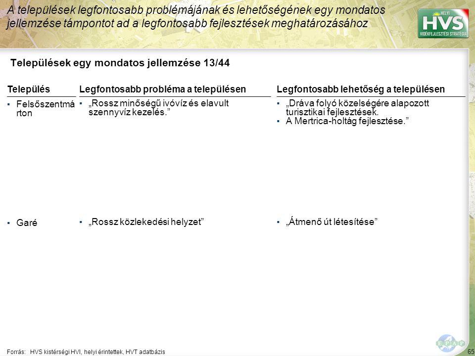 Települések egy mondatos jellemzése 14/44