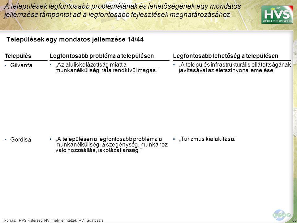 Települések egy mondatos jellemzése 15/44