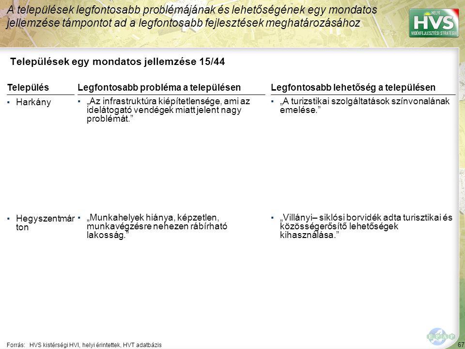 Települések egy mondatos jellemzése 16/44