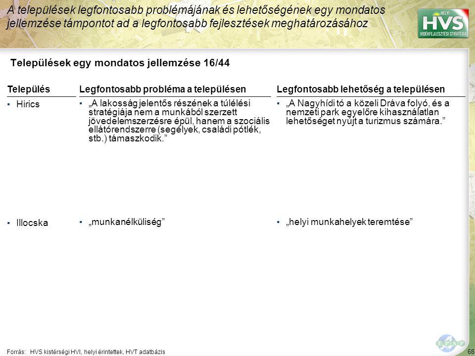 Települések egy mondatos jellemzése 17/44