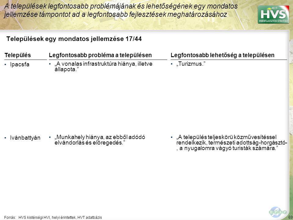 Települések egy mondatos jellemzése 18/44