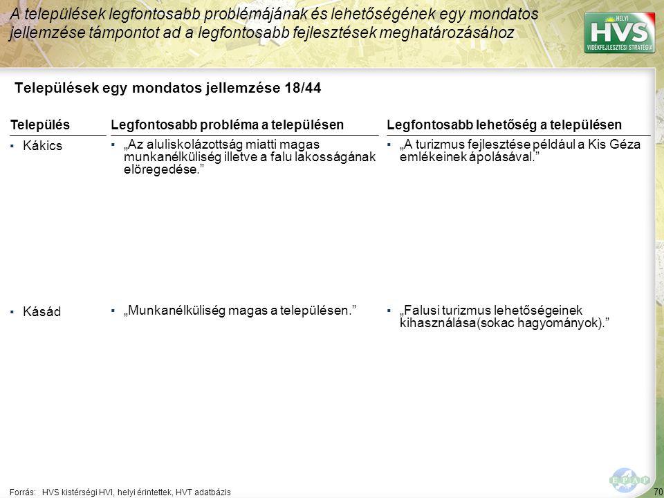 Települések egy mondatos jellemzése 19/44