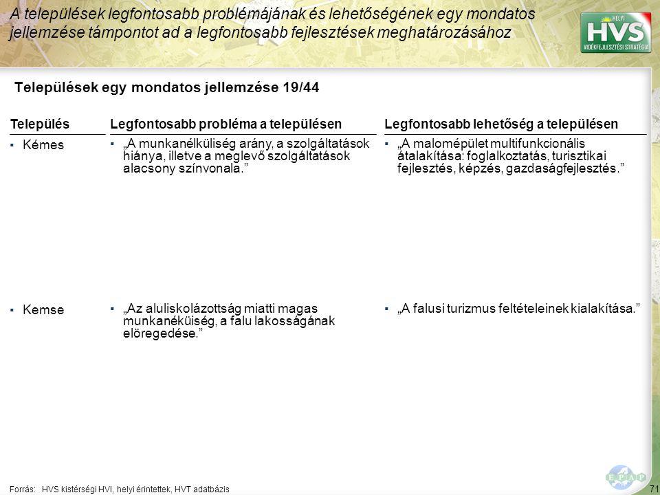 Települések egy mondatos jellemzése 20/44