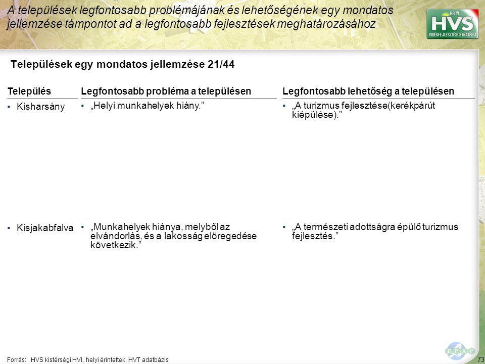 Települések egy mondatos jellemzése 22/44